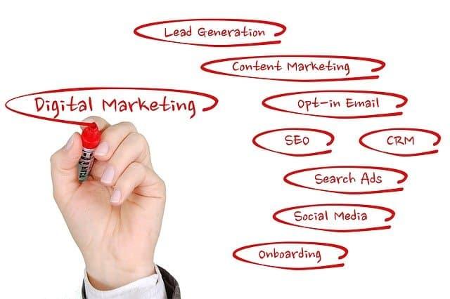 Dicas para seu marketing digital